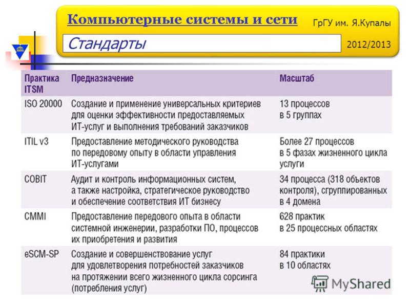 ГрГУ им. Я.Купалы 2012/2013 Компьютерные системы и сети Стандарты