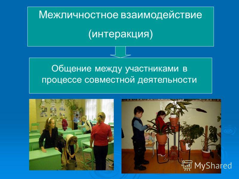 Межличностное взаимодействие (интеракция) Общение между участниками в процессе совместной деятельности