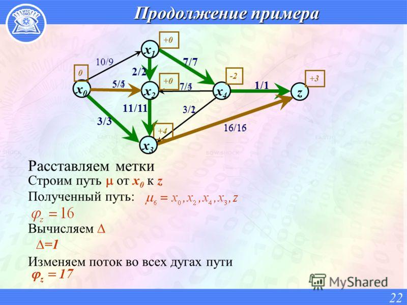 Продолжение примера Расставляем метки 22 x0x0 x2x2 x4x4 x1x1 z +4 0 +0 -2 +3 +0 7/5 3/1 10/9 7/7 1/1 2/2 5/4 11/11 16/15 3/3 Строим путь от х 0 к z Полученный путь: Изменяем поток во всех дугах пути 7/4 3/2 5/5 16/16 x3x3 Вычисляем =1