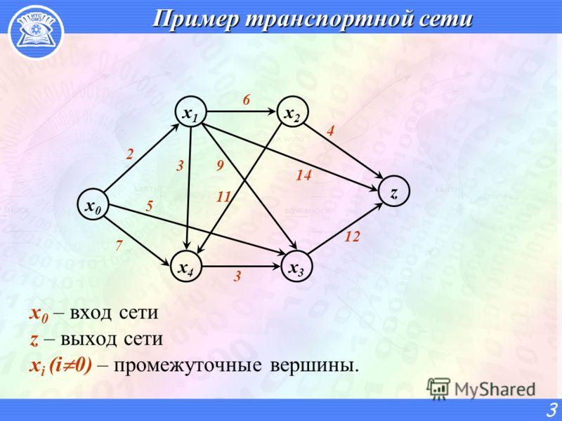 Пример транспортной сети x 0 – вход сети z – выход сети x i (i 0) – промежуточные вершины. 3 x0x0 x1x1 x2x2 x4x4 x3x3 z 2 5 7 39 14 6 4 12 3 11