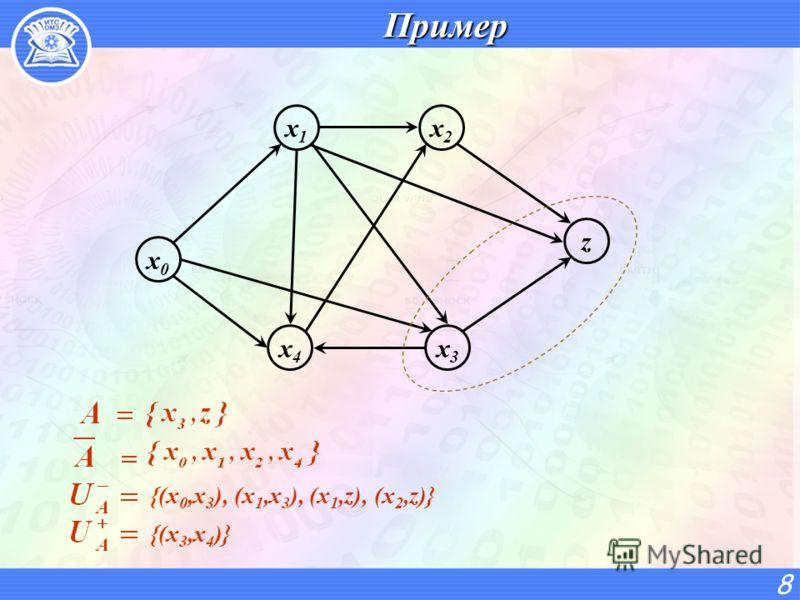 Пример 8 x0x0 x1x1 x2x2 x4x4 x3x3 z {(x 0,x 3 ), (x 1,x 3 ), (x 1,z), (x 2,z)} {(x 3,x 4 )}