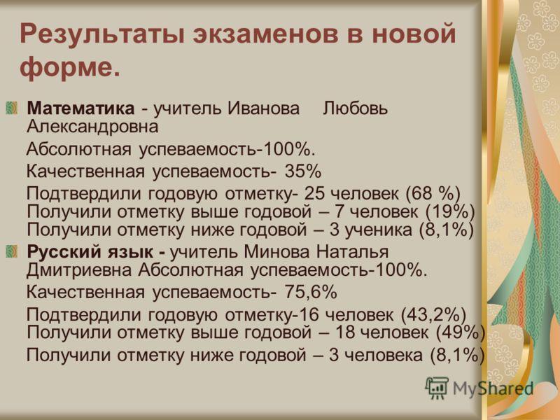 Результаты экзаменов в новой форме. Математика - учитель Иванова Любовь Александровна Абсолютная успеваемость-100%. Качественная успеваемость- 35% Подтвердили годовую отметку- 25 человек (68 %) Получили отметку выше годовой – 7 человек (19%) Получили