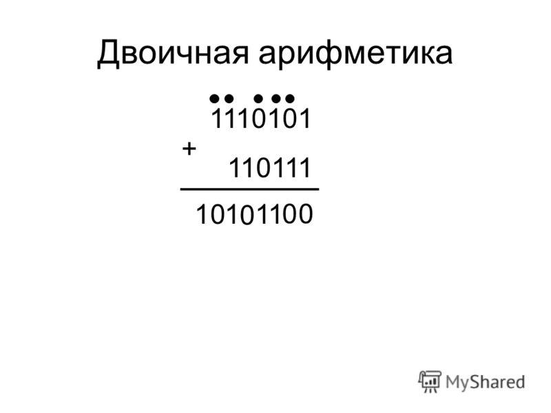 Двоичная арифметика 1110101 110111 + 1 00 1 0 10 1