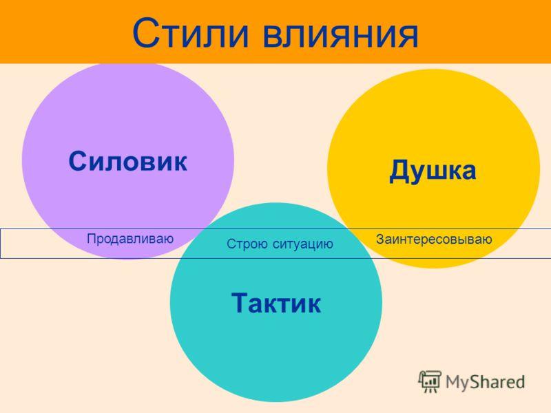 Душка Силовик Стили влияния Тактик Строю ситуацию Продавливаю Заинтересовываю