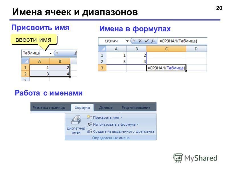 20 Имена ячеек и диапазонов Присвоить имя ввести имя Имена в формулах Работа с именами
