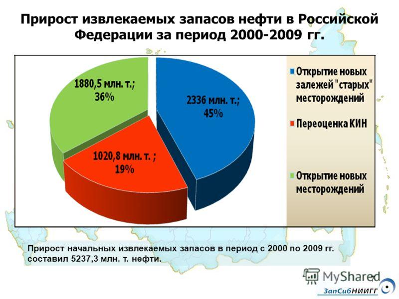 Прирост начальных извлекаемых запасов в период с 2000 по 2009 гг. составил 5237,3 млн. т. нефти. Прирост извлекаемых запасов нефти в Российской Федерации за период 2000-2009 гг. 7