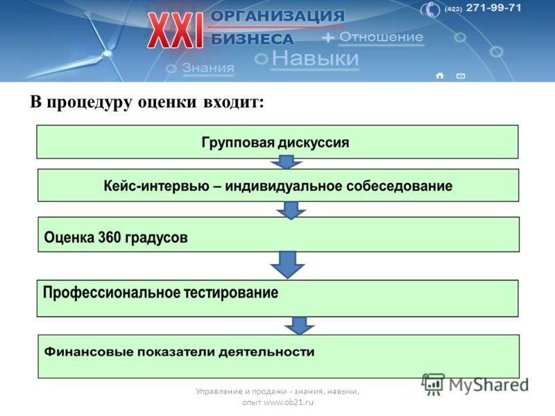 П В процедуру оценки входит: Управление и продажи - знания, навыки, опыт www.ob21.ru УЧАСТНИК ОЦЕНКИ