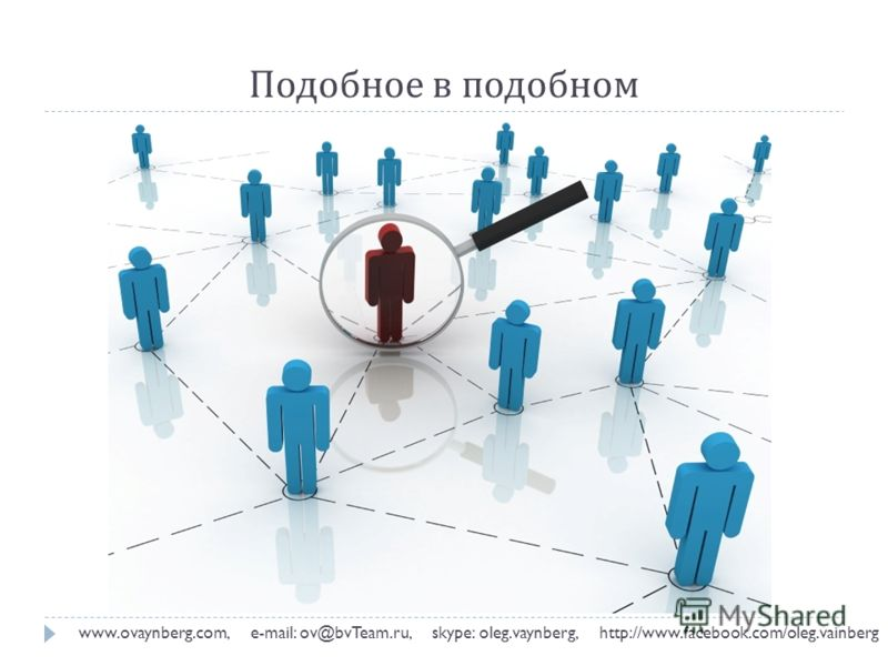 Подобное в подобном www.ovaynberg.com, e-mail: ov@bvTeam.ru, skype: oleg.vaynberg, http://www.facebook.com/oleg.vainberg