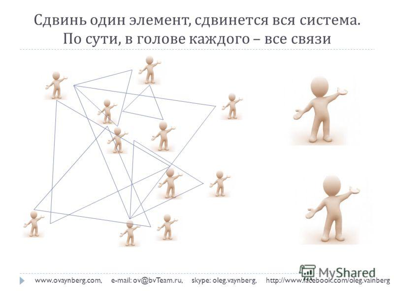 Сдвинь один элемент, сдвинется вся система. По сути, в голове каждого – все связи www.ovaynberg.com, e-mail: ov@bvTeam.ru, skype: oleg.vaynberg, http://www.facebook.com/oleg.vainberg