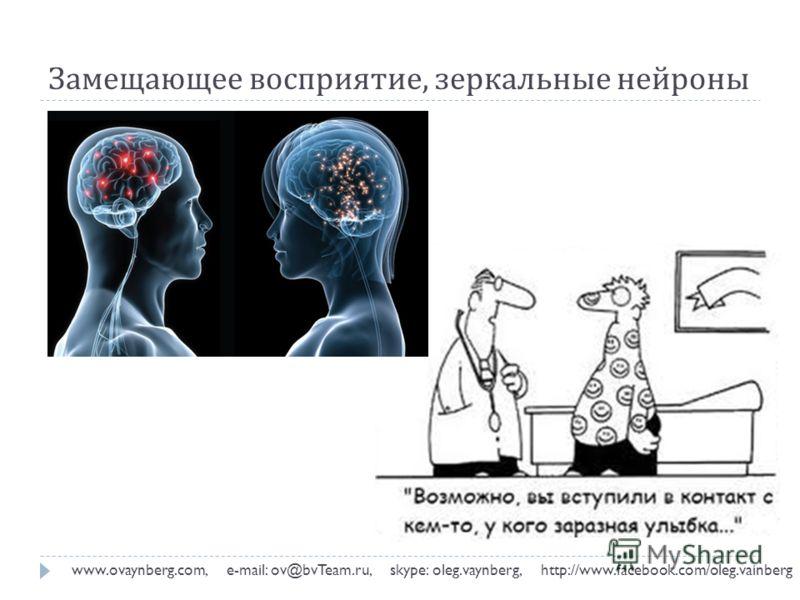 Замещающее восприятие, зеркальные нейроны www.ovaynberg.com, e-mail: ov@bvTeam.ru, skype: oleg.vaynberg, http://www.facebook.com/oleg.vainberg