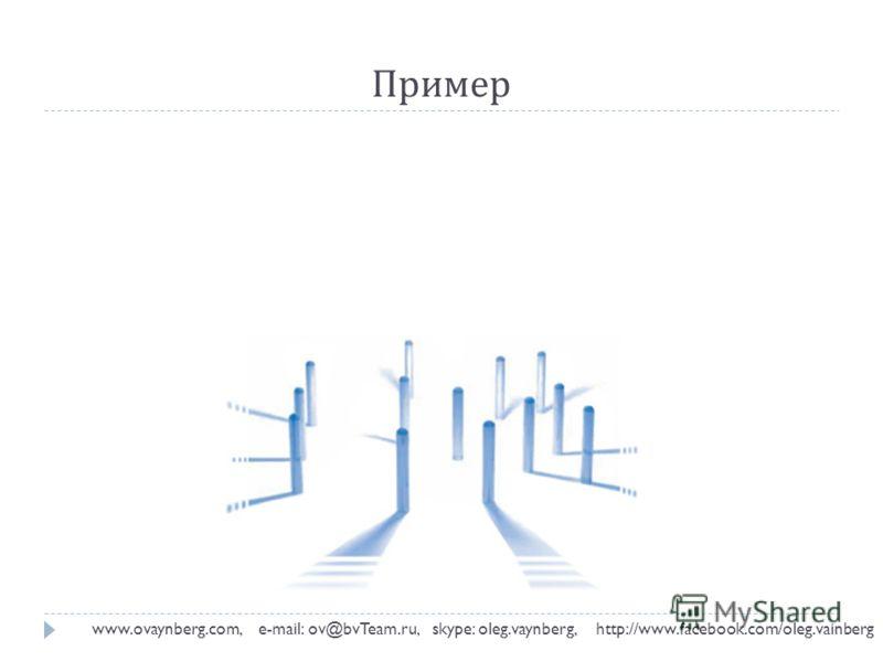 Пример www.ovaynberg.com, e-mail: ov@bvTeam.ru, skype: oleg.vaynberg, http://www.facebook.com/oleg.vainberg