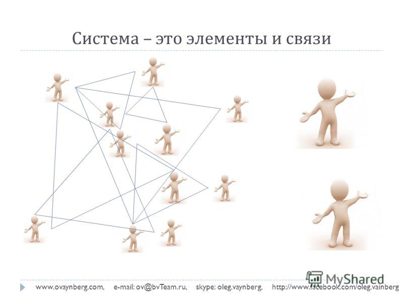 Система – это элементы и связи www.ovaynberg.com, e-mail: ov@bvTeam.ru, skype: oleg.vaynberg, http://www.facebook.com/oleg.vainberg