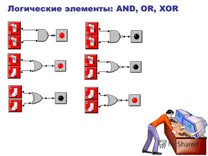 Логические элементы: AND, OR, XOR