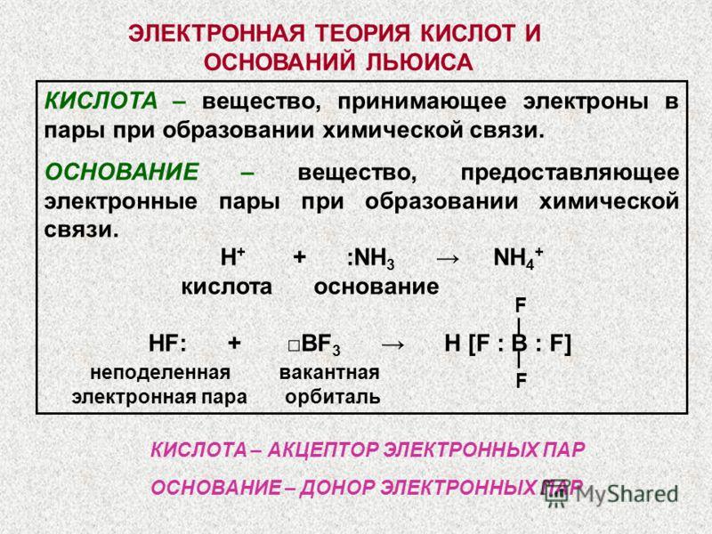 КИСЛОТА – вещество, принимающее электроны в пары при образовании химической связи. ОСНОВАНИЕ – вещество, предоставляющее электронные пары при образовании химической связи. H + + :NH 3 NH 4 + кислота основание HF: + BF 3 H [F : B : F] неподеленная вак