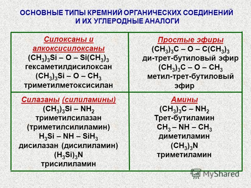 Амины (CH 3 ) 3 С – NH 2 Трет-бутиламин CH 3 – NH – CH 3 диметиламин (CH 3 ) 3 N триметиламин Силазаны (силиламины) (CH 3 ) 3 Si – NH 2 триметилсилазан (триметилсилиламин) H 3 Si – NH – SiH 3 дисилазан (дисилиламин) (H 3 Si) 3 N трисилиламин Простые