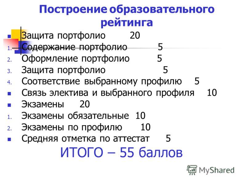 Построение образовательного рейтинга Защита портфолио 20 1. Содержание портфолио 5 2. Оформление портфолио 5 3. Защита портфолио 5 4. Соответствие выбранному профилю 5 Связь электива и выбранного профиля 10 Экзамены 20 1. Экзамены обязательные 10 2.
