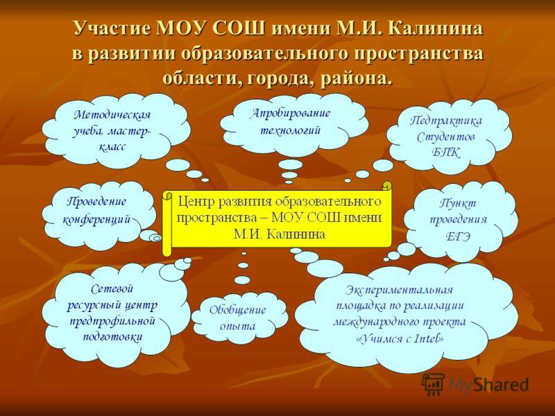 Участие МОУ СОШ имени М.И. Калинина в развитии образовательного пространства области, города, района.