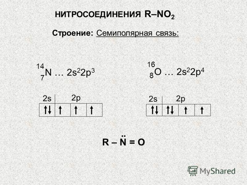 НИТРОСОЕДИНЕНИЯ R–NO 2 Строение: Семиполярная связь: N … 2s 2 2p 3 14 O … 2s 2 2p 4 16 2s 2p R – N = O.. 7 8 2s 2p