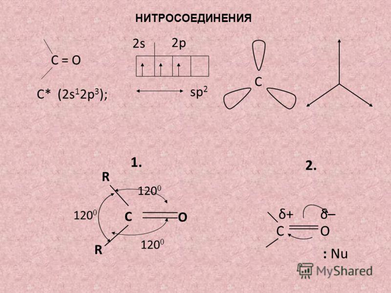 НИТРОСОЕДИНЕНИЯ С = O С* (2s 1 2p 3 ); 2s 2p sp 2 C 1. C O R R 120 0 2. CO δ+δ– : Nu