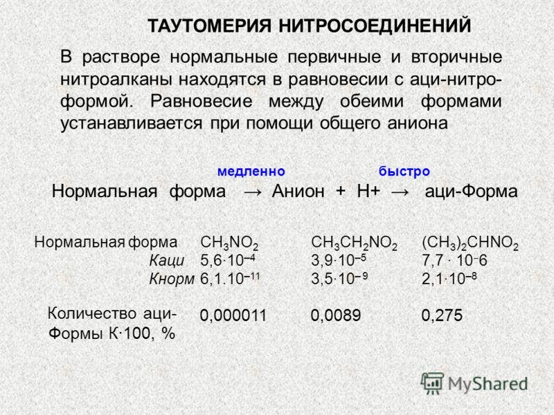 В растворе нормальные первичные и вторичные нитроалканы находятся в равновесии с аци-нитро- формой. Равновесие между обеими формами устанавливается при помощи общего аниона ТАУТОМЕРИЯ НИТРОСОЕДИНЕНИЙ Нормальная форма Анион + Н+ аци-Форма медленно быс