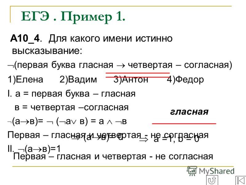 А10_4. Для какого имени истинно высказывание: (первая буква гласная четвертая – согласная) 1)Елена 2)Вадим 3)Антон 4)Федор I. а = первая буква – гласная в = четвертая –согласная (а в)= ( а в) = а в Первая – гласная и четвертая - не согласная II. (а в
