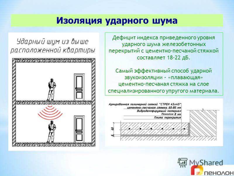 Изоляция ударного шума Дефицит индекса приведенного уровня ударного шума железобетонных перекрытий с цементно-песчаной стяжкой составляет 18-22 дБ. Самый эффективный способ ударной звукоизоляции – «плавающая» цементно-песчаная стяжка на слое специали