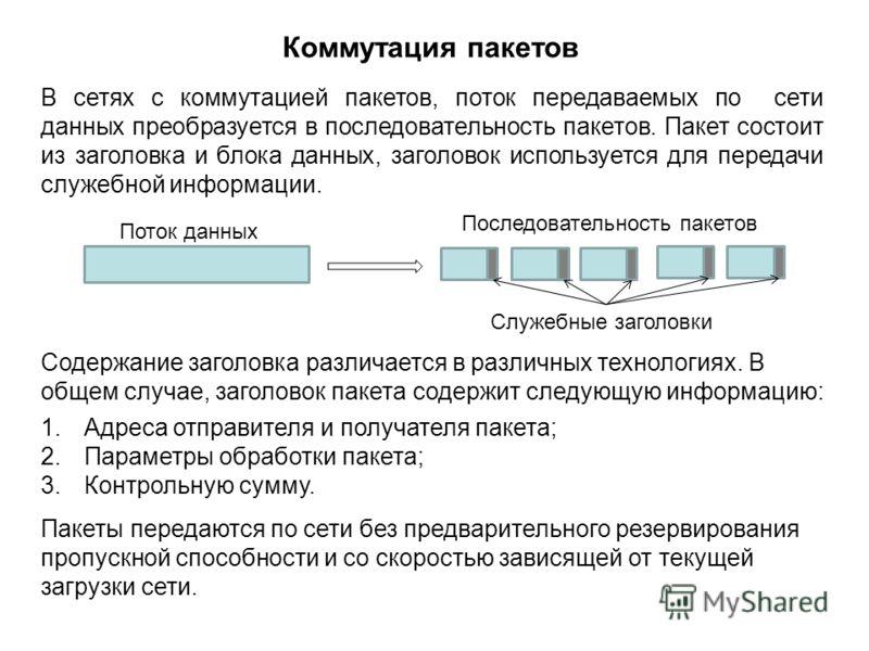 Коммутация пакетов Поток данных Последовательность пакетов Служебные заголовки Содержание заголовка различается в различных технологиях. В общем случае, заголовок пакета содержит следующую информацию: 1.Адреса отправителя и получателя пакета; 2.Парам