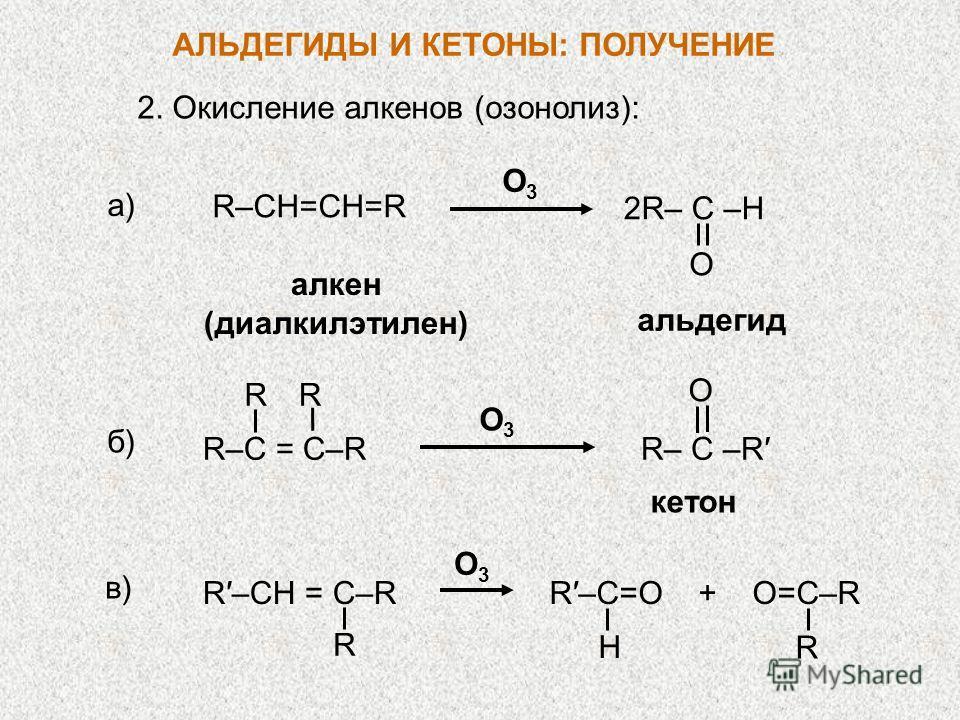 АЛЬДЕГИДЫ И КЕТОНЫ: ПОЛУЧЕНИЕ 2. Окисление алкенов (озонолиз): а) R–CH=CH=R алкен (диалкилэтилен) О3О3 альдегид 2R– C –H O б) в) R–C = C–R RR O3O3 кетон R– C –R O R–CH = C–R R O3O3 R–C=O + O=C–R R H