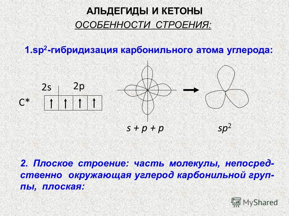 АЛЬДЕГИДЫ И КЕТОНЫ ОСОБЕННОСТИ СТРОЕНИЯ: 1.sp 2 -гибридизация карбонильного атома углерода: С* 2s 2p s + p + p sp 2 2. Плоское строение: часть молекулы, непосред- ственно окружающая углерод карбонильной груп- пы, плоская: