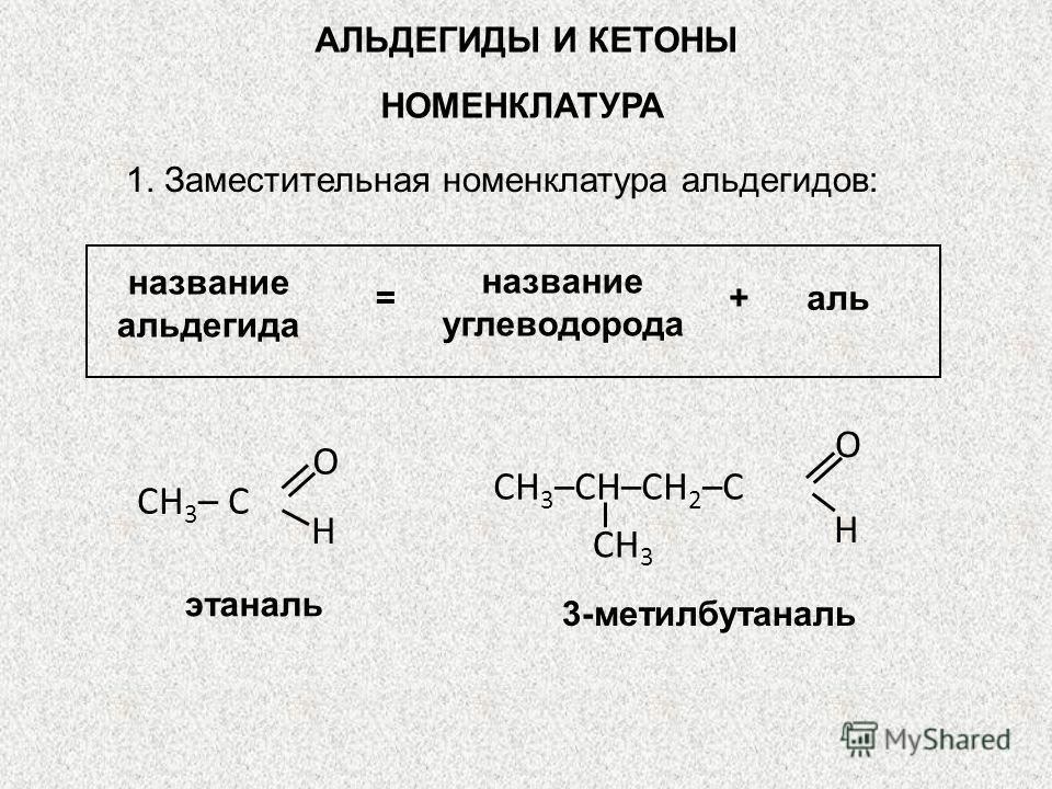АЛЬДЕГИДЫ И КЕТОНЫ НОМЕНКЛАТУРА 1. Заместительная номенклатура альдегидов: название альдегида = + аль название углеводорода CH 3 – C O H этаналь CH 3 –CH–CН 2 –С O H CH 3 3-метилбутаналь