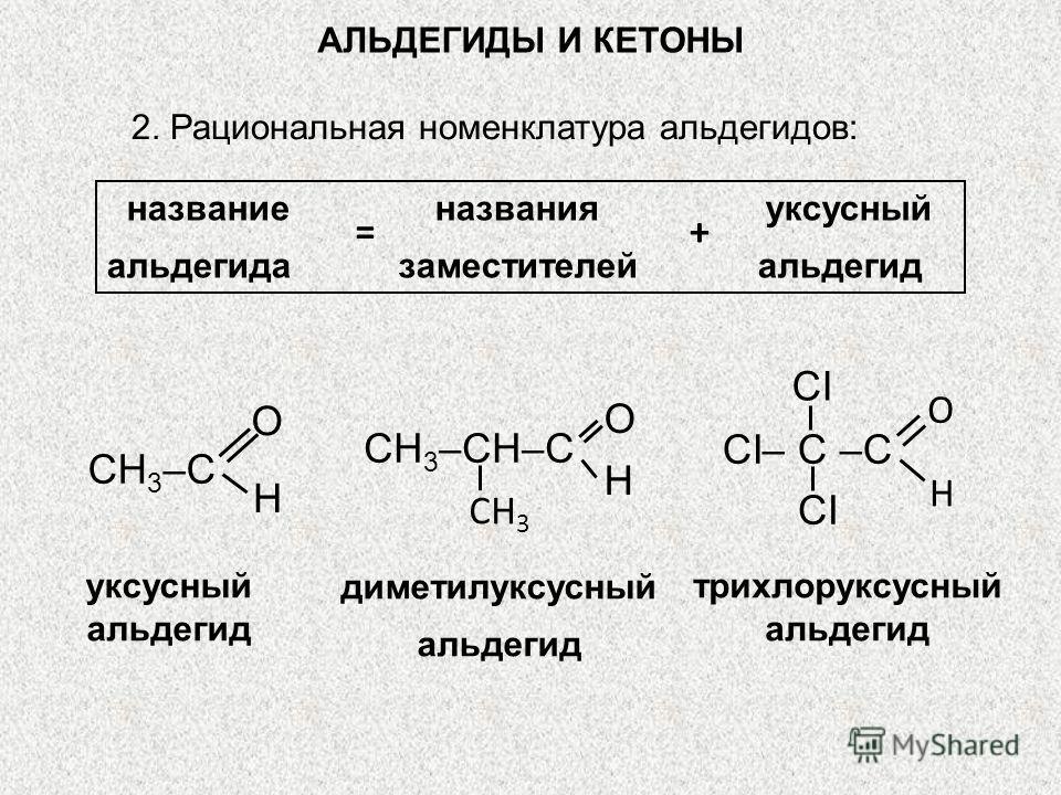 АЛЬДЕГИДЫ И КЕТОНЫ 2. Рациональная номенклатура альдегидов: = название названия уксусный альдегида заместителей альдегид + CH 3 –C O H уксусный альдегид CH 3 –CH–C O H CH 3 диметилуксусный альдегид трихлоруксусный альдегид CI– C –C O H CI