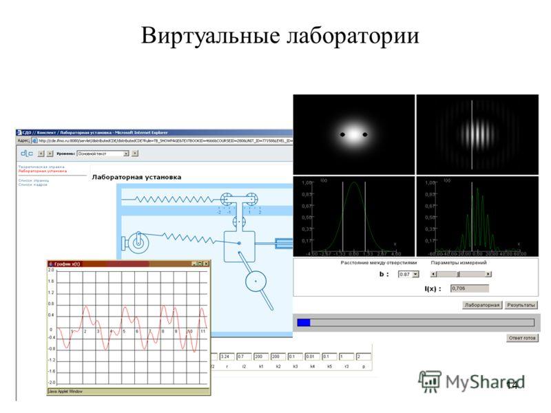 14 Виртуальные лаборатории