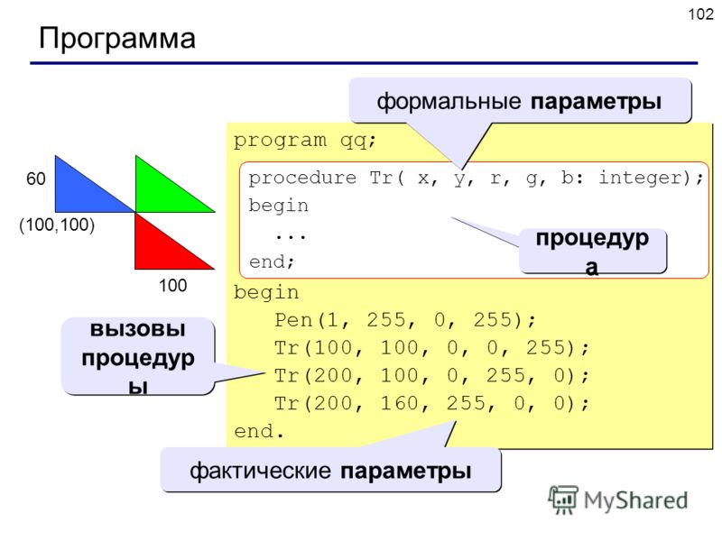102 Программа program qq; begin Pen(1, 255, 0, 255); Tr(100, 100, 0, 0, 255); Tr(200, 100, 0, 255, 0); Tr(200, 160, 255, 0, 0); end. program qq; begin Pen(1, 255, 0, 255); Tr(100, 100, 0, 0, 255); Tr(200, 100, 0, 255, 0); Tr(200, 160, 255, 0, 0); end