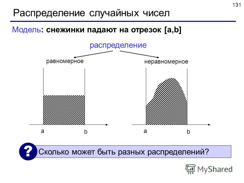 131 Распределение случайных чисел Модель: снежинки падают на отрезок [a,b] a b a b распределение равномерное неравномерное Сколько может быть разных распределений? ?
