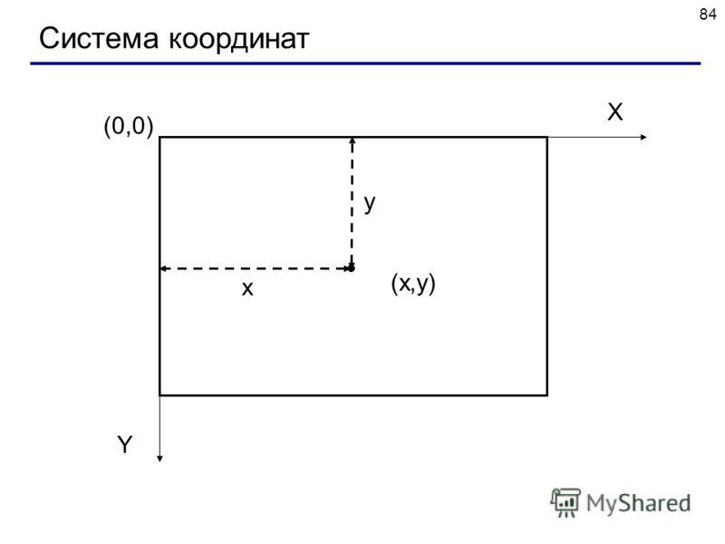 84 Система координат (0,0) (x,y)(x,y) X Y x y