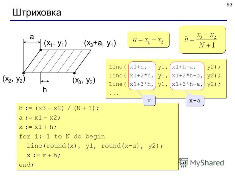 93 Штриховка (x 1, y 1 ) (x 2, y 2 ) (x 3, y 2 ) a h (x 3 +a, y 1 ) Line( x1+h, y1, x1+h-a, y2); Line( x1+2*h, y1, x1+2*h-a, y2); Line( x1+3*h, y1, x1+3*h-a, y2);... h := (x3 – x2) / (N + 1); a := x1 – x2; x := x1 + h; for i:=1 to N do begin Line(rou