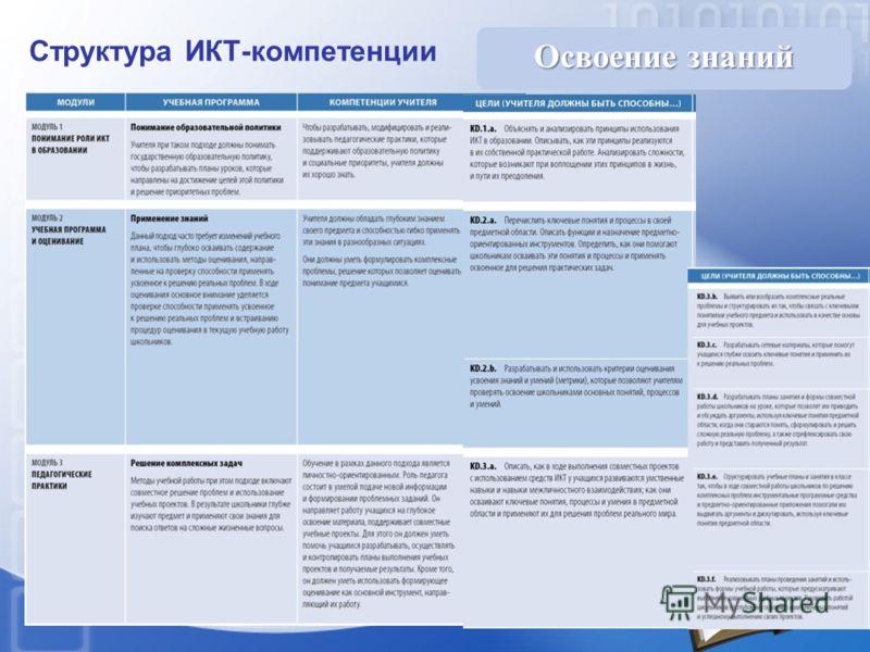 Структура ИКТ-компетенции Освоение знаний