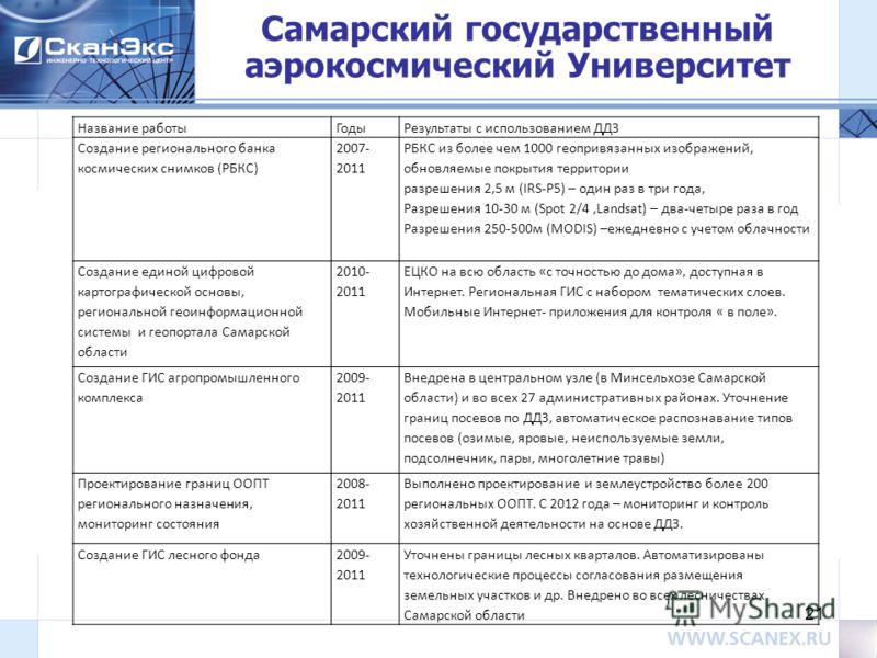 21 Самарский государственный аэрокосмический Университет Название работыГодыРезультаты с использованием ДДЗ Создание регионального банка космических снимков (РБКС) 2007- 2011 РБКС из более чем 1000 геопривязанных изображений, обновляемые покрытия тер