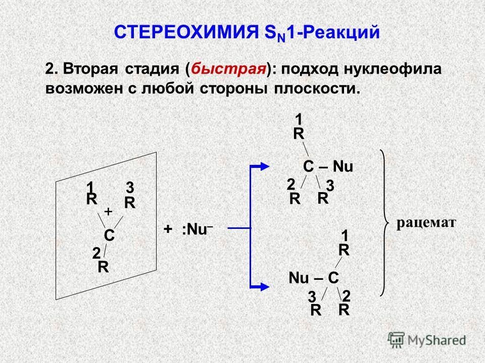 рацемат + :Nu – R R R 13 2 C + C – Nu R R R 1 3 2 Nu – C R R R 1 3 2 2. Вторая стадия (быстрая): подход нуклеофила возможен с любой стороны плоскости. СТЕРЕОХИМИЯ S N 1-Реакций