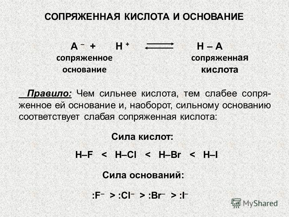 А – + Н + Н – А сопряженное основание Правило: Чем сильнее кислота, тем слабее сопря- женное ей основание и, наоборот, сильному основанию соответствует слабая сопряженная кислота: Сила кислот: H–F < H–Cl < H–Br < H–I Сила оснований: :F – > :Cl – > :B