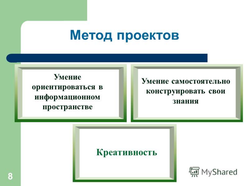 8 Метод проектов Умение ориентироваться в информационном пространстве Креативность Умение самостоятельно конструировать свои знания