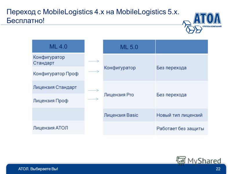 Переход с MobileLogistics 4.x на MobileLogistics 5.x. Бесплатно! ML 4.0 Конфигуратор Стандарт Конфигуратор Проф Лицензия Стандарт Лицензия Проф Лицензия АТОЛ ML 5.0 КонфигураторБез перехода Лицензия ProБез перехода Лицензия BasicНовый тип лицензий Ра