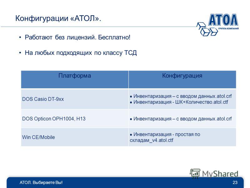 Конфигурации «АТОЛ». Работают без лицензий. Бесплатно! На любых подходящих по классу ТСД АТОЛ. Выбираете Вы!23 ПлатформаКонфигурация DOS Casio DT-9xx Инвентаризация – с вводом данных.atol.crf Инвентаризация - ШК+Количество.atol.ctf DOS Opticon OPH100