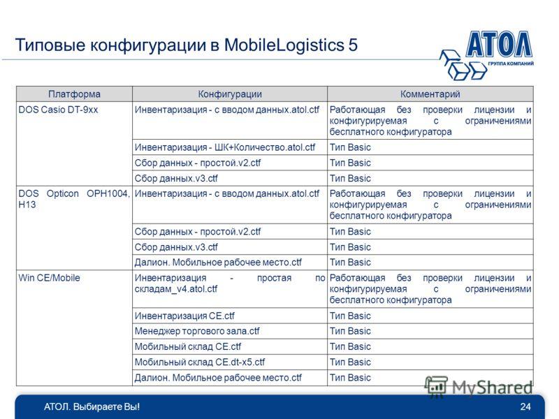 Типовые конфигурации в MobileLogistics 5 АТОЛ. Выбираете Вы!24 ПлатформаКонфигурацииКомментарий DOS Casio DT-9xxИнвентаризация - с вводом данных.atol.ctfРаботающая без проверки лицензии и конфигурируемая с ограничениями бесплатного конфигуратора Инве