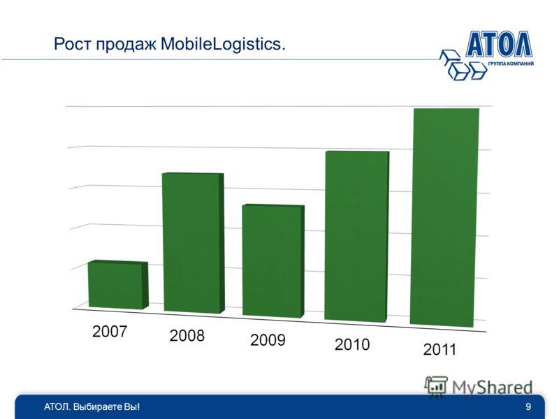 Рост продаж MobileLogistics. АТОЛ. Выбираете Вы!9