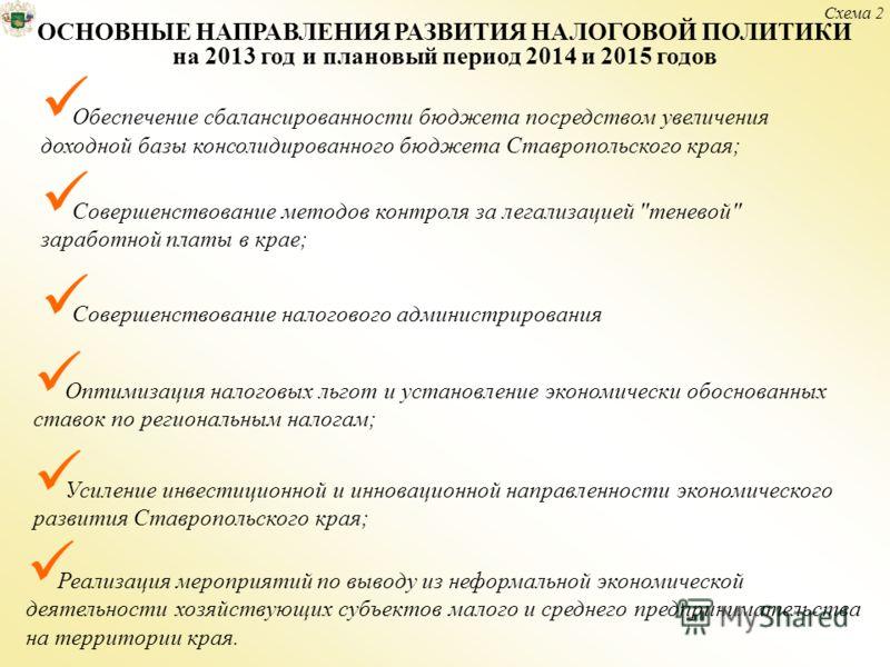 Схема 2 Обеспечение сбалансированности бюджета посредством увеличения доходной базы консолидированного бюджета Ставропольского края; ОСНОВНЫЕ НАПРАВЛЕНИЯ РАЗВИТИЯ НАЛОГОВОЙ ПОЛИТИКИ на 2013 год и плановый период 2014 и 2015 годов Совершенствование ме