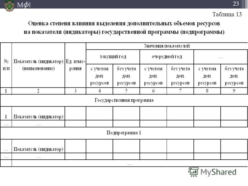 М ] ф 23 Таблица 13