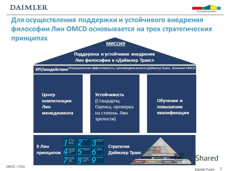 OMCD – T/OG 2 Даймлер Тракс – операционное совершенство как фундамент прибыльного роста Что такое TOS? На что в основном влияет TOS? TOS - Система управления производством грузовых автомобилей TOS – способ компании «Даймлер Тракс» развивать и вести б