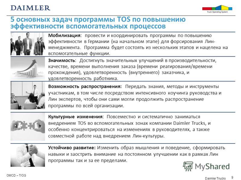 Daimler Trucks OMCD – T/OG 8 В настоящий момент OMCD сконцентрирован на «Программе по повышению эффективности вспомогательных процессов», основанной на TOS. Мероприятия TOS по вспомогательным процессам до настоящего времени Мероприятия носили факульт