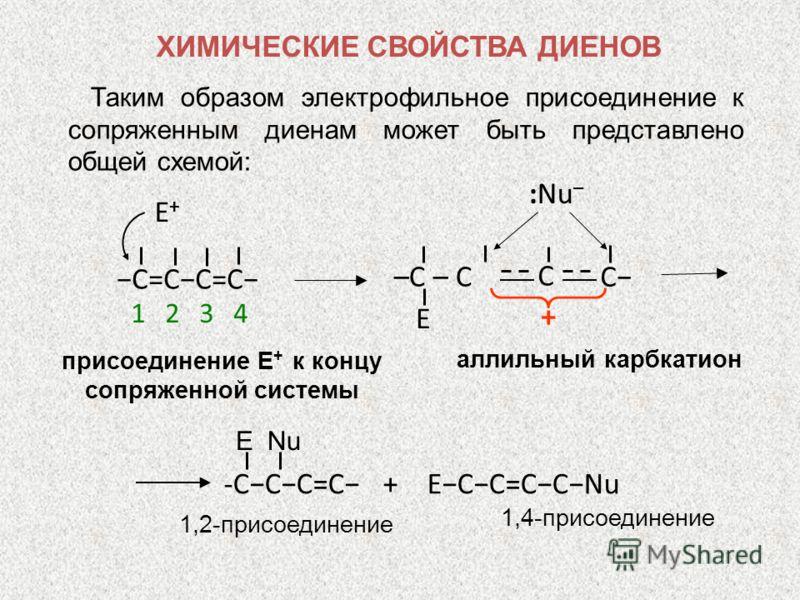 Таким образом электрофильное присоединение к сопряженным диенам может быть представлено общей схемой: присоединение Е + к концу сопряженной системы аллильный карбкатион + Е+Е+ 1 2 3 4 C=CC=C Е :Nu – C C –C – C -СCC=C + ЕCC=CCNu ЕNu ХИМИЧЕСКИЕ СВОЙСТВ